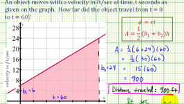 Example: Application Of Area Under A Function Using Geometric Formulas - Distance