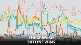 Skyscrapers by the sea: Spain reaches record heights