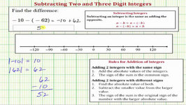 Ex: Subtract Two Digit Integers (Neg-Neg) Formal Rules And Number Line (Pos Sum)