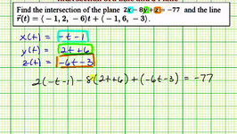 Ex: Determine the Point of Intersection of a Plane and a Line