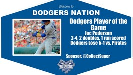 Dodgers Highlights Player of the Game: Joc Pederson Scores Two Doubles and a Run