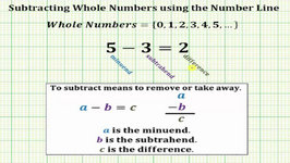 Basic Whole number Subtraction Using The Number Line