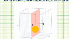 Ex: Determine the Distance Between a Point and a Coordinate Plane in R3
