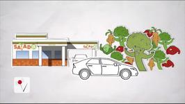 Is this America's First Drive-Thru Salad Bar?