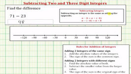 Ex: Subtract Two Digit Positive Integers (Pos Diff) - Formal Rules And Number Line