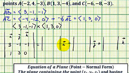 Ex: Find the Equation of a Plane Given Three Points in the Plane ...