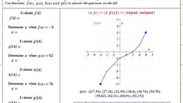Ex: Find Function Output and Input Using a Graph, Table, Ordered Pairs, and Function Rule