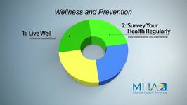 Mind Your Health (Survey Your Health)