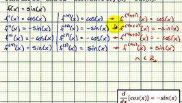 Ex: Find Higher Order Derivatives of Sine
