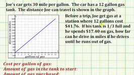 Problem Solving Using Gas Mileage and a Graph (Common Core Math 7/8 Ex 10)