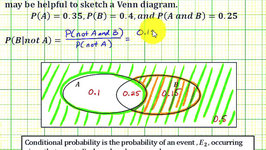 Ex 2: Determine a Conditional Probability Using a Venn Diagram - P(Bnot A)