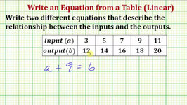 Write Two Linear Equations From a Table of Values (Common Core Math 5/6 Ex 15)