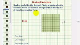 Ex: Decimal Grid, Fraction, and Expanded Form for a Given Decimal Notation