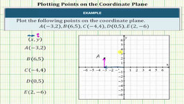Plot Points Given As Ordered Pairs On The Coordinate Plane