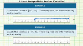 Given Interval Notation, Graph And Give Inequality