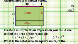 Write a Multiplication Expression From an Area Model (Common Core 3/4 Math Ex 16)