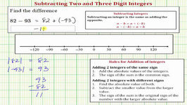 Ex: Subtract Two Digit Positive Integers (Neg Diff): Formal Rules And Number Line