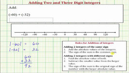 Ex: Add Two Negative Two Digit Integers: Formal Rules and Number Line