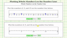 Plot Whole Numbers On The Number Line