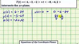 Ex: Find the Point of Intersection of a Line Given by a Vector Function and a Coordinate Plane