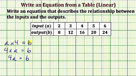 Write an Basic Linear Equation from a Table (Common Core 5/6 Math Ex 5)