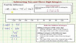 Ex: Subtract Two Digit Integers (Neg-Pos): Formal Rules And Number Line