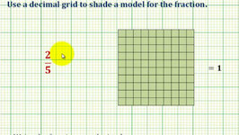 Ex 1: Write Fraction as a Decimal and Percent using Decimal Grid Model