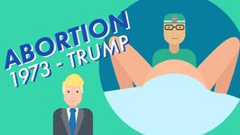 A Timeline Of Abortion In America