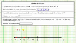 Compare Integers Using A Number Line Applications