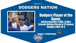 Dodgers Highlights Player of the Game: Adrian González hits 3 HRs in 18-9 Win vs. Reds