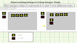 Model Integers Multiple Ways With Integer Chips