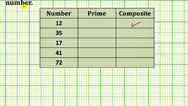 Determine Prime and Composite Numbers (Common Core 3/4 Math Ex 20)