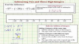 Ex: Subtract Two Digit Integers (Neg-Neg) Formal Rules And Number Line (Neg Sum)