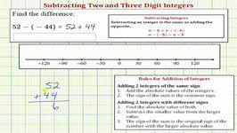 Ex: Subtract Two Digit Integers (Pos-Neg) Formal Rules And Number Line (Pos Sum)