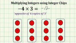 Multiplying Integers Using Integer Chips (Opposites)
