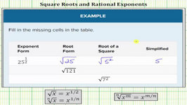Write Basic Expression in Radical Form And Using Rational Exponents