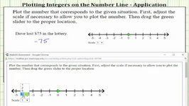 Determine Integers To Represent A Statement And Plot On Number Line